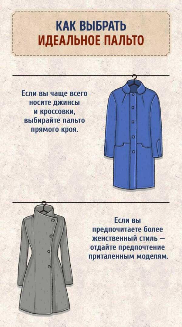 пальто, как выбрать