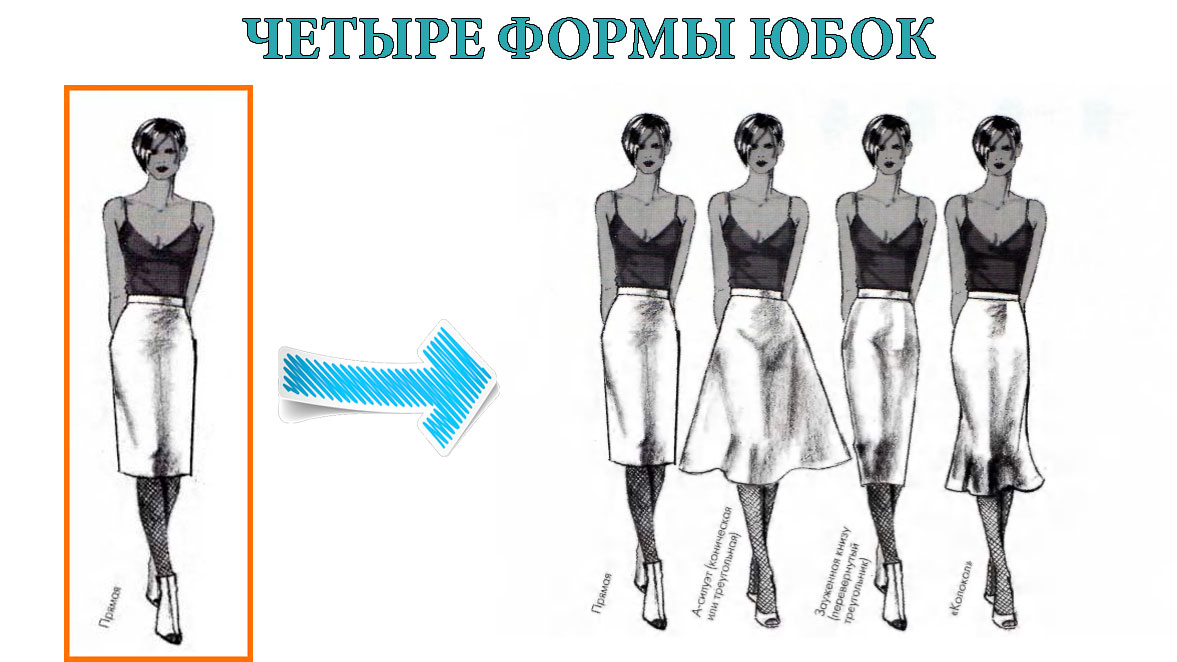 четыре-формы-юбок