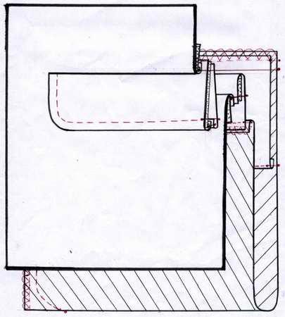 схема кармана
