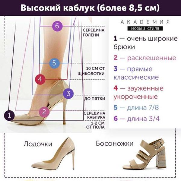 длина брюк и каблук