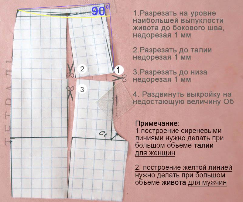 исправление дефектов посадки брюк спереди