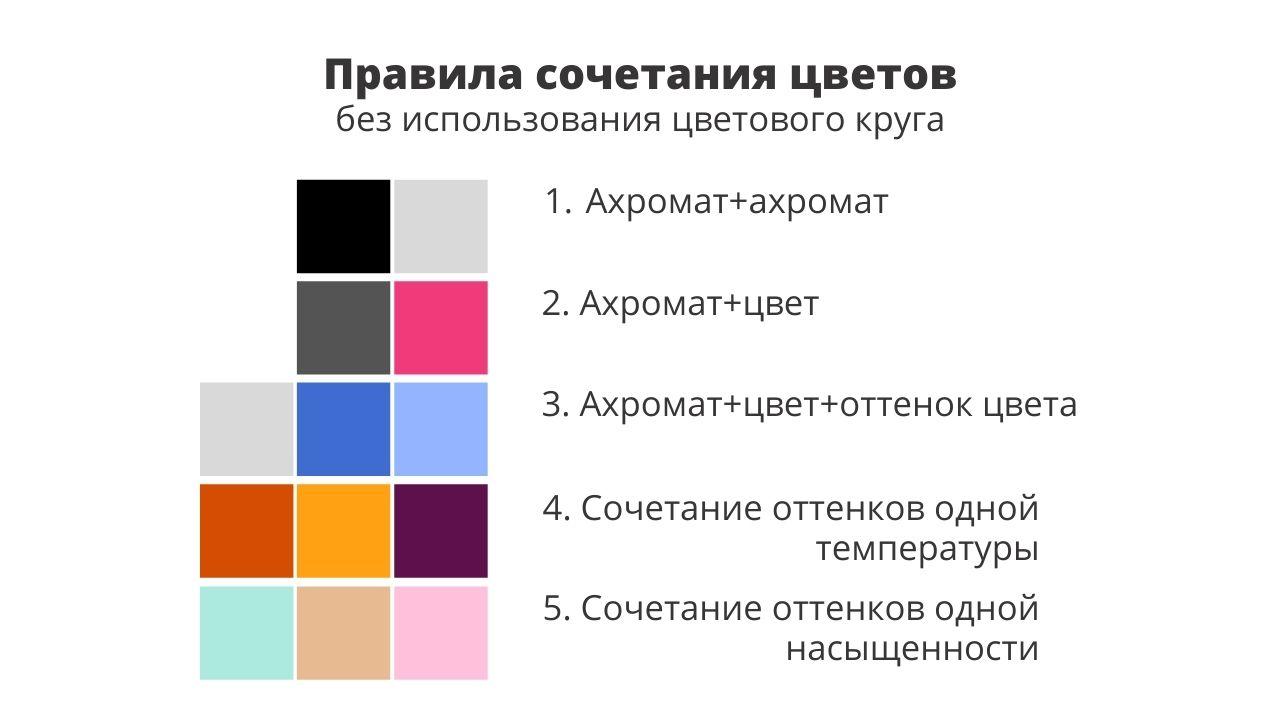 правила сочетания цветов