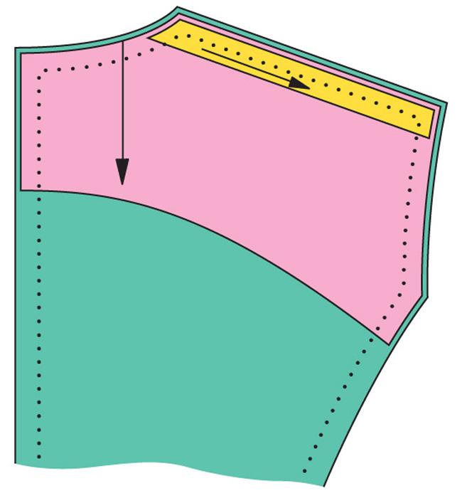 плечевой шов и кромка в верхней одежде