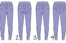Дефекты посадки брюк