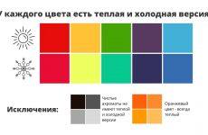 Умение сочетать цвета